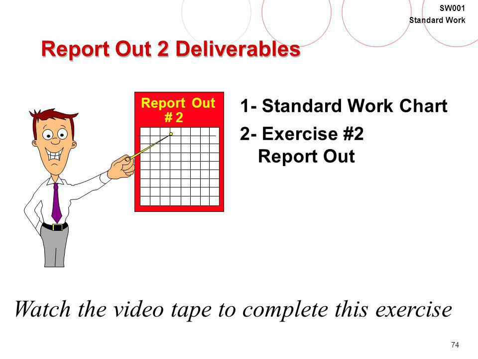 Report Out 2 Deliverables