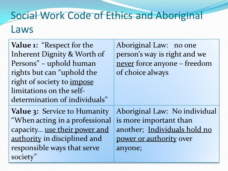 Social Work Code of Ethics and Aboriginal Laws