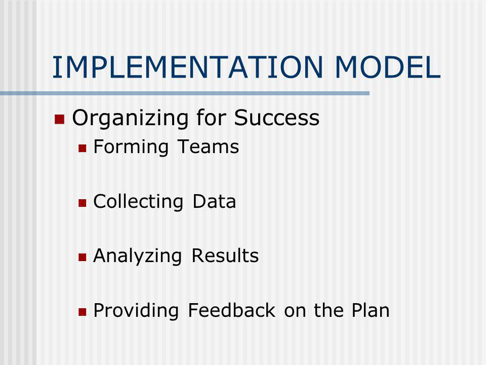 IMPLEMENTATION MODEL Organizing for Success Forming Teams