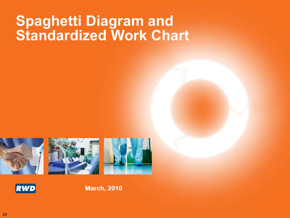 Spaghetti Diagram and Standardized Work Chart