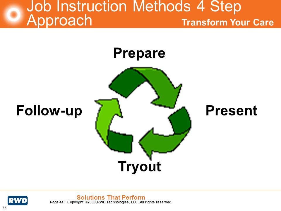 Job Instruction Methods 4 Step Approach