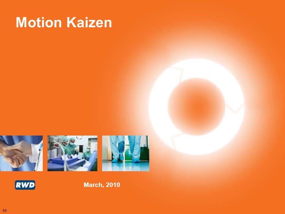 Motion Kaizen