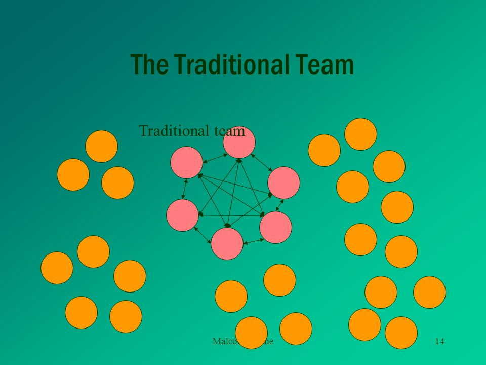 The Traditional Team Traditional team Malcolm Payne