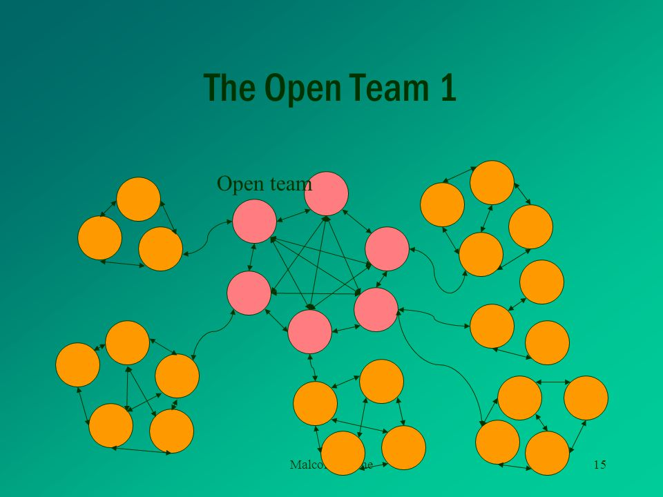 The Open Team 1 Open team Malcolm Payne