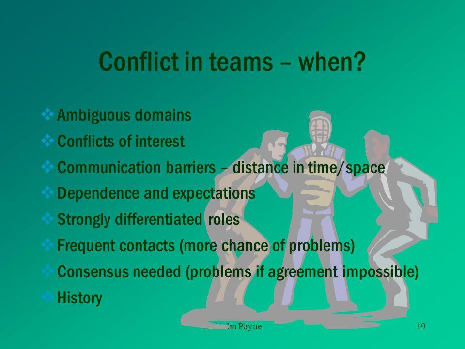 Conflict in teams – when