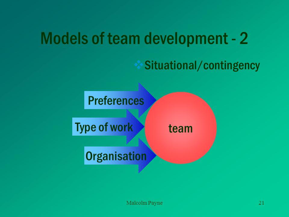 Models of team development - 2