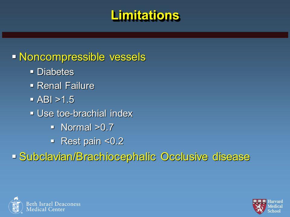 Limitations Noncompressible vessels