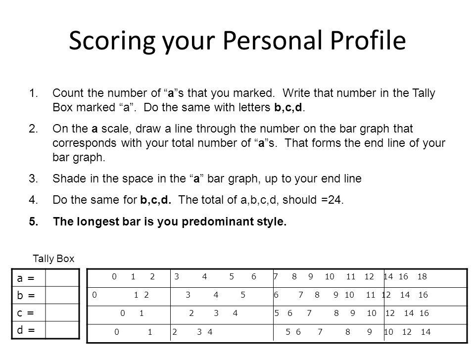 Scoring your Personal Profile