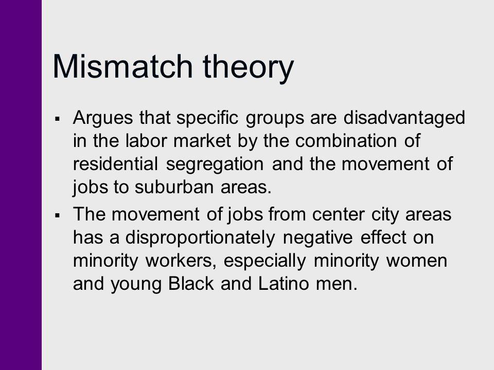 Mismatch theory