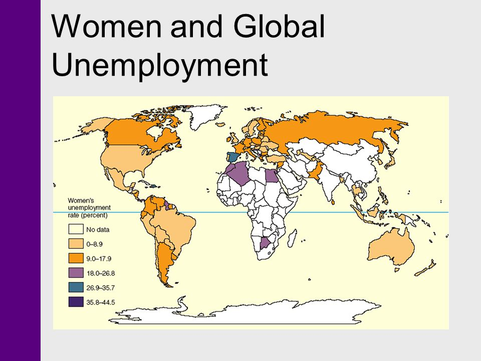 Women and Global Unemployment