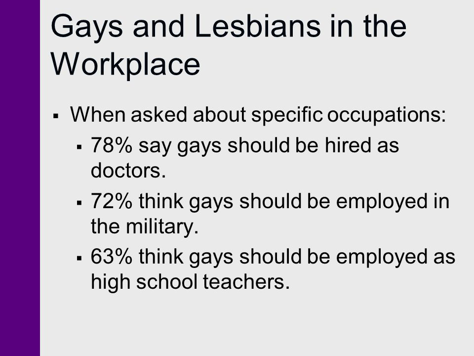 Gays and Lesbians in the Workplace