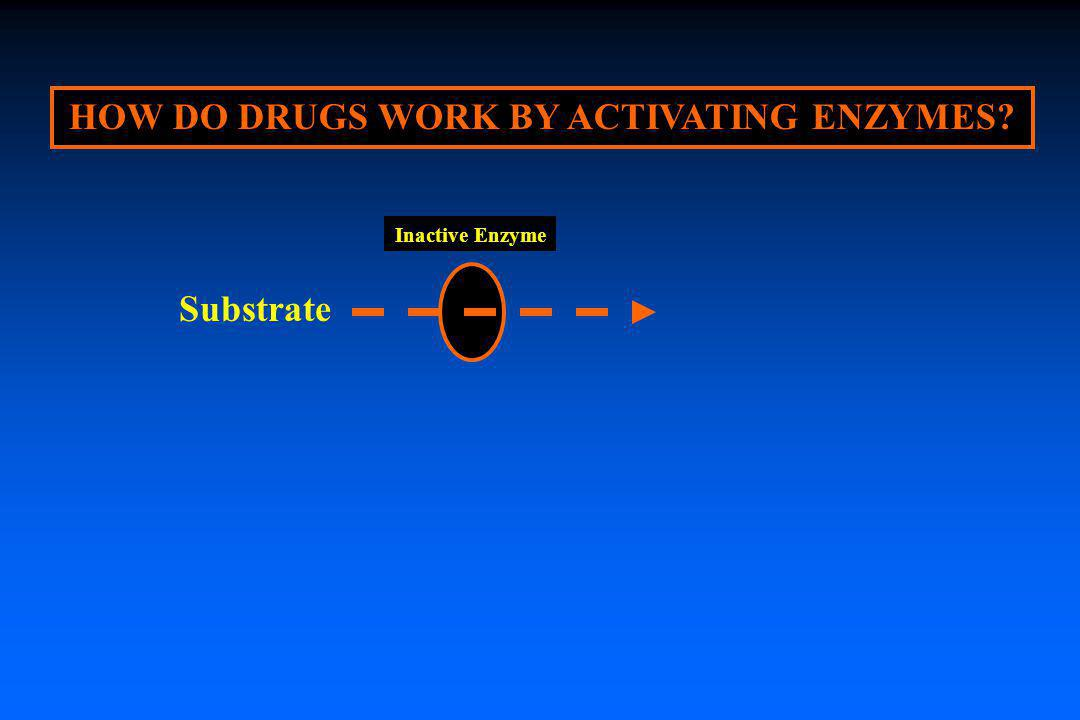 HOW DO DRUGS WORK BY ACTIVATING ENZYMES
