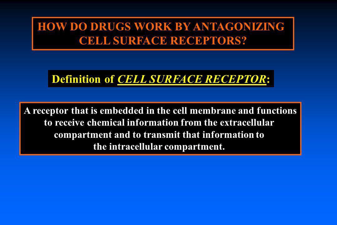 HOW DO DRUGS WORK BY ANTAGONIZING CELL SURFACE RECEPTORS