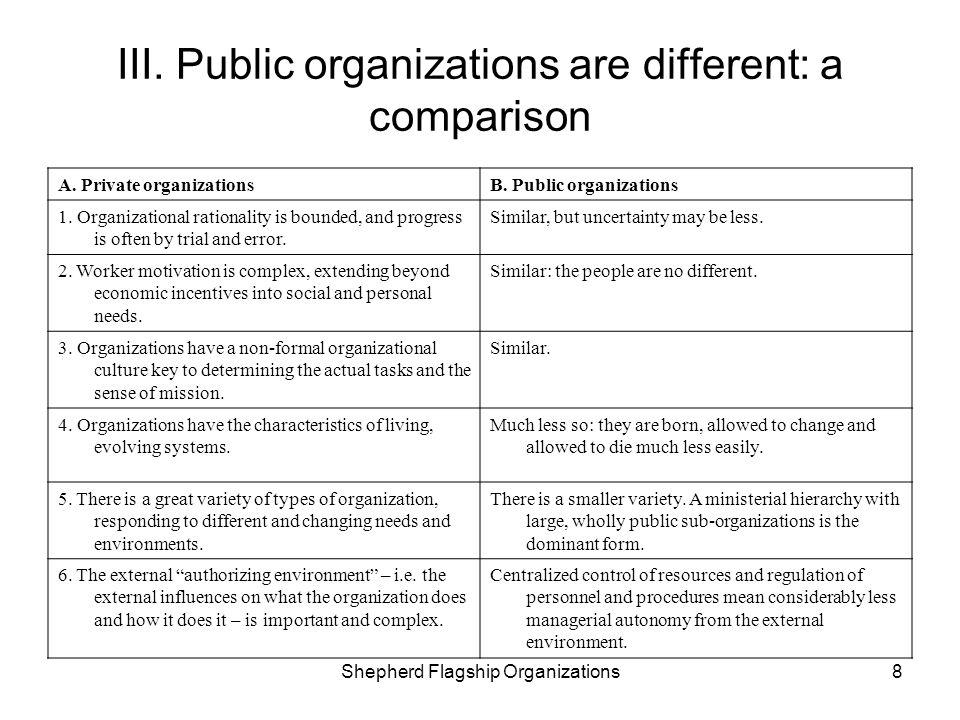 the characteristics of public organisation What are the main functions of the world health organization an agency for providing leadership in the area of international public health and international.