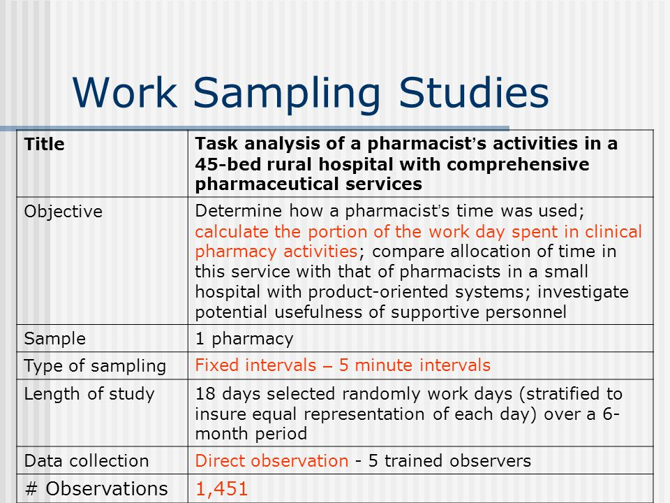 Work Sampling Studies # Observations 1,451 Title