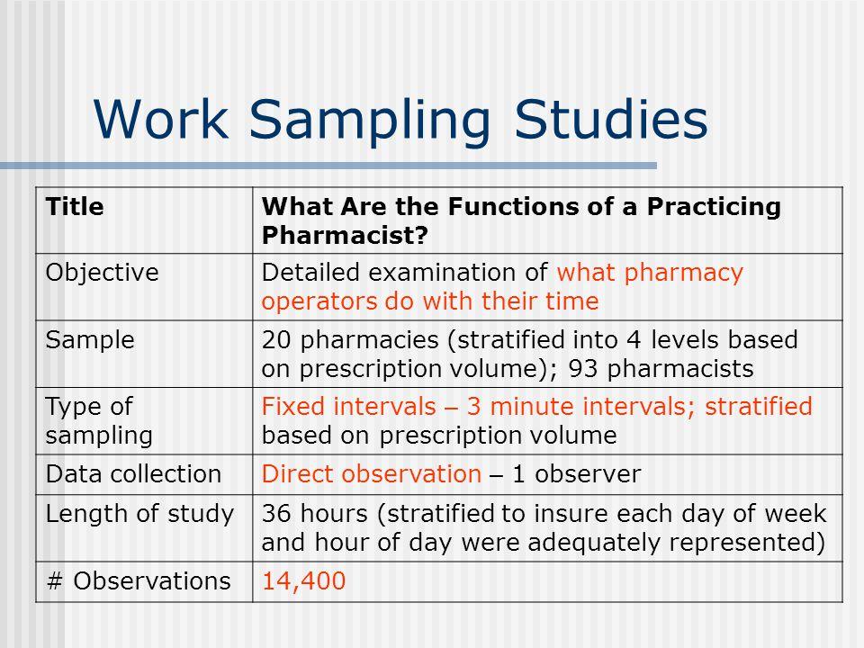 Work Sampling Studies Title