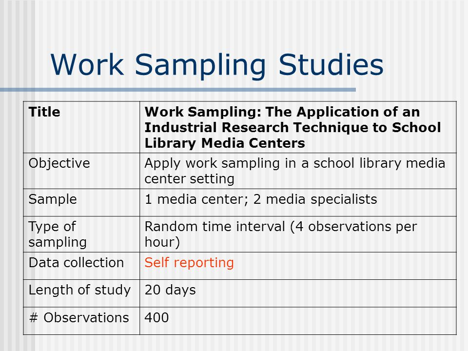 Case Study 2: Work Sampling - Sites at Penn State