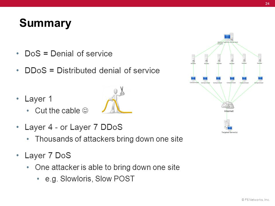 Summary DoS = Denial of service DDoS = Distributed denial of service