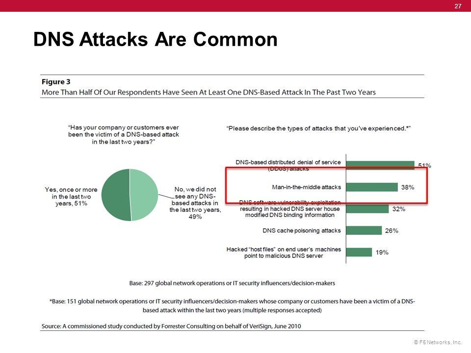 DNS Attacks Are Common