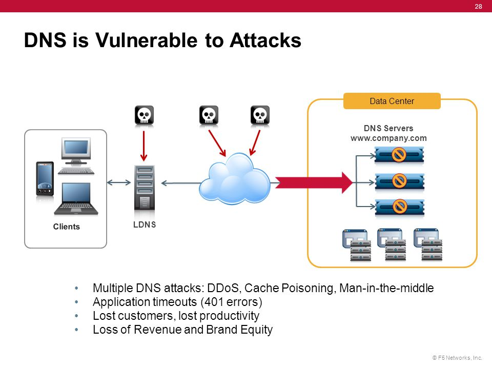 DNS is Vulnerable to Attacks