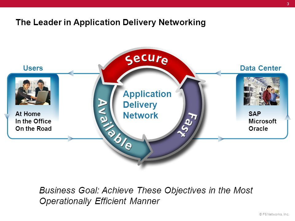 The Leader in Application Delivery Networking