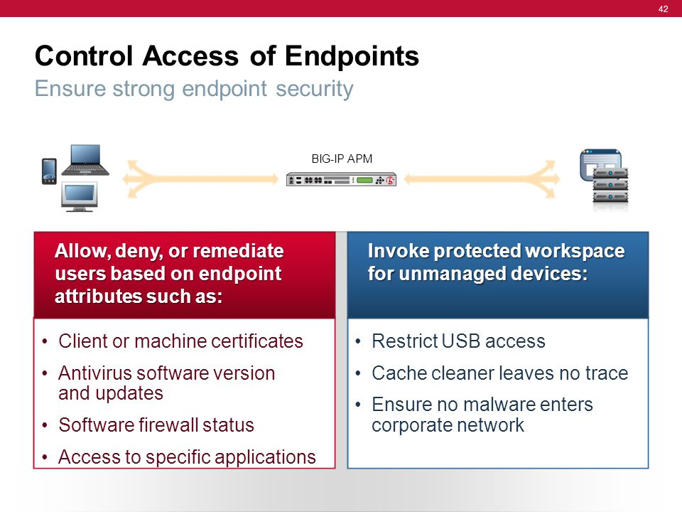 Control Access of Endpoints Ensure strong endpoint security