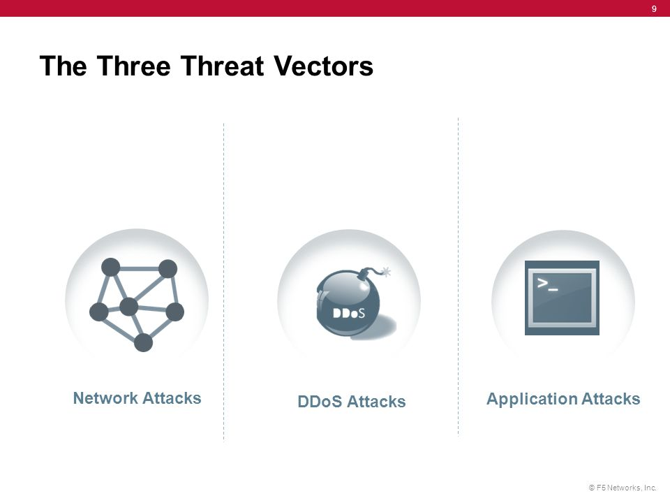 The Three Threat Vectors