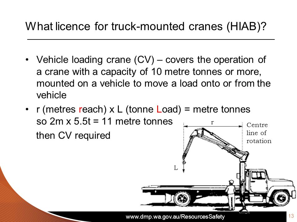 What licence for truck-mounted cranes (HIAB)