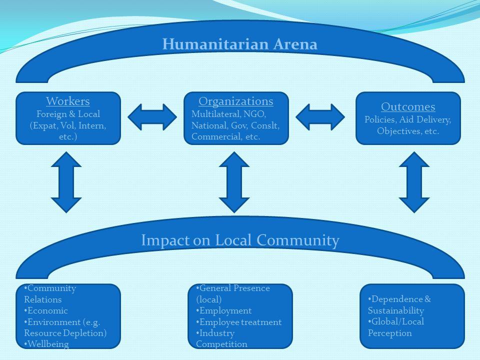 Impact on Local Community