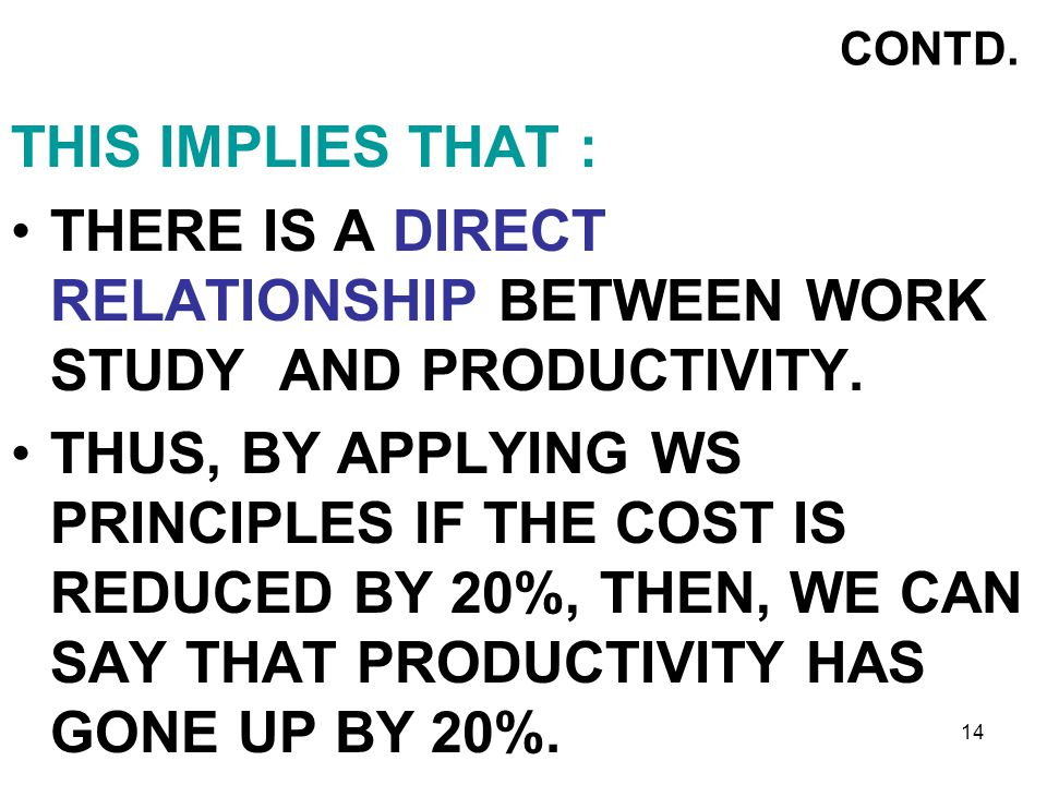 relationship between productivity and production