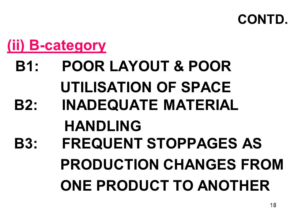 UTILISATION OF SPACE B2: INADEQUATE MATERIAL