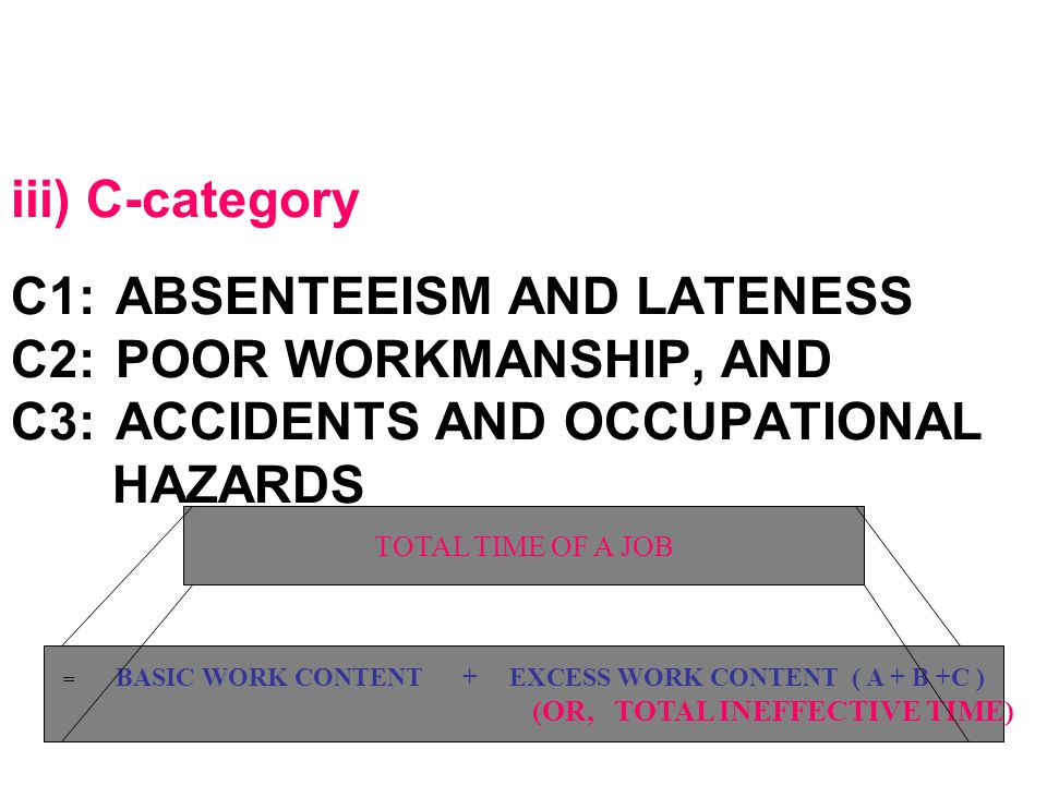 iii) C-category C1:. ABSENTEEISM AND LATENESS C2: