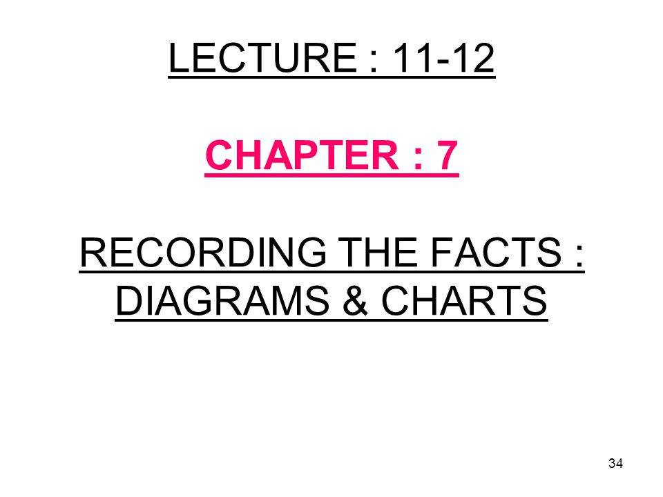 LECTURE : 11-12 CHAPTER : 7 RECORDING THE FACTS : DIAGRAMS & CHARTS