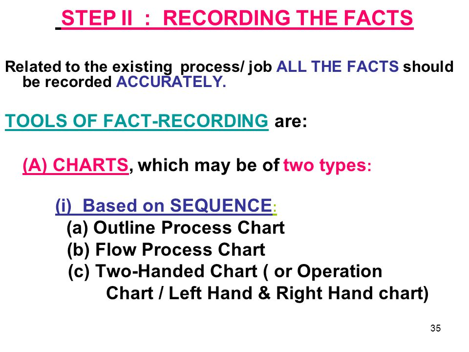 STEP II : RECORDING THE FACTS