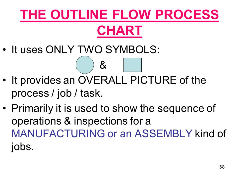 THE OUTLINE FLOW PROCESS CHART