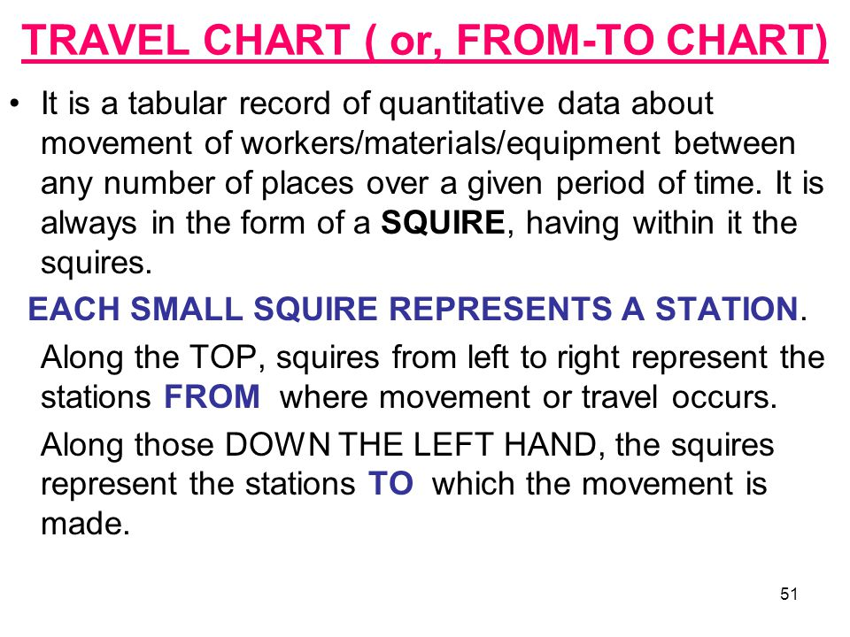 TRAVEL CHART ( or, FROM-TO CHART)