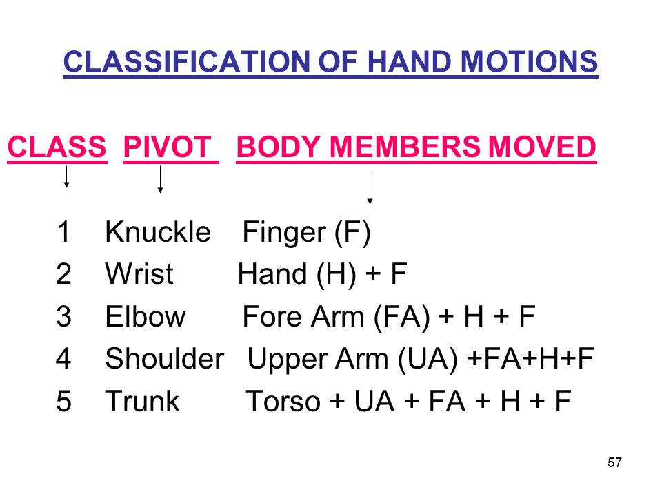 CLASSIFICATION OF HAND MOTIONS