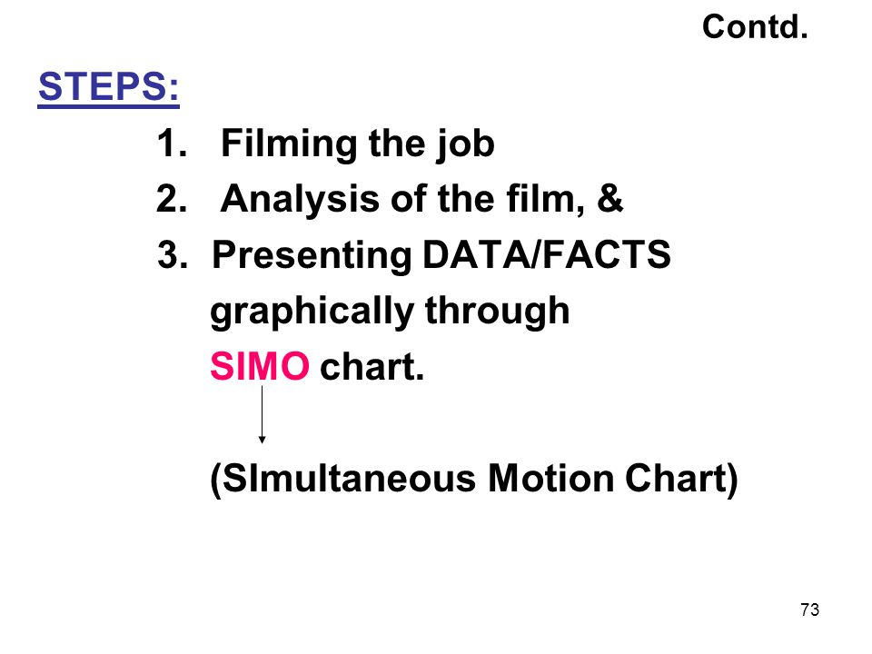 3. Presenting DATA/FACTS graphically through SIMO chart.