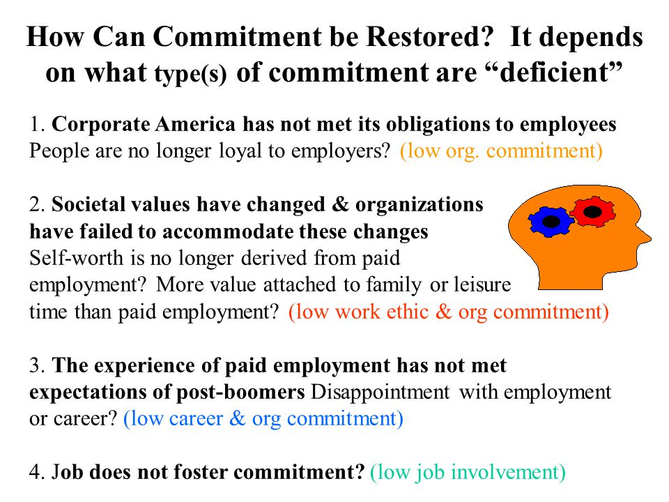 How Can Commitment be Restored