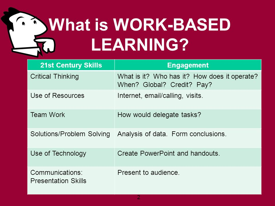 What is WORK-BASED LEARNING