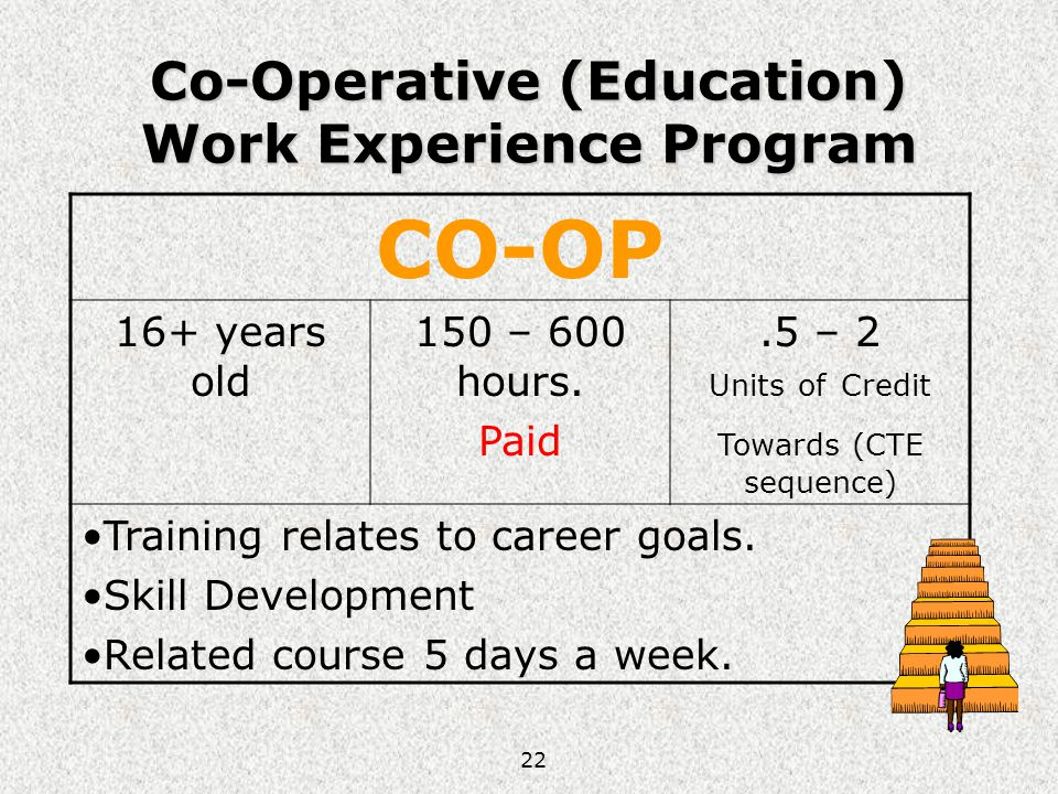 Co-Operative (Education) Work Experience Program