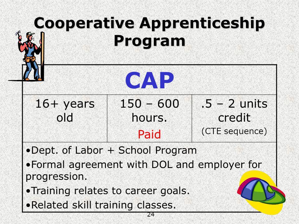Cooperative Apprenticeship Program