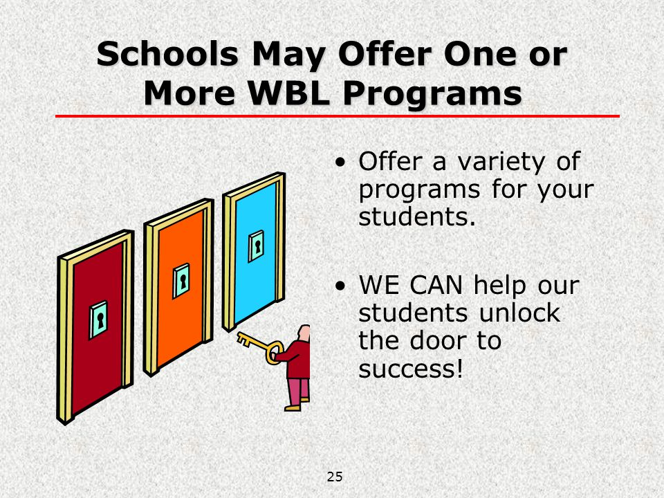 Schools May Offer One or More WBL Programs
