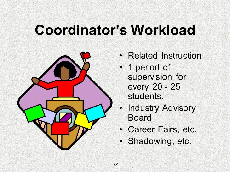 Coordinator's Workload