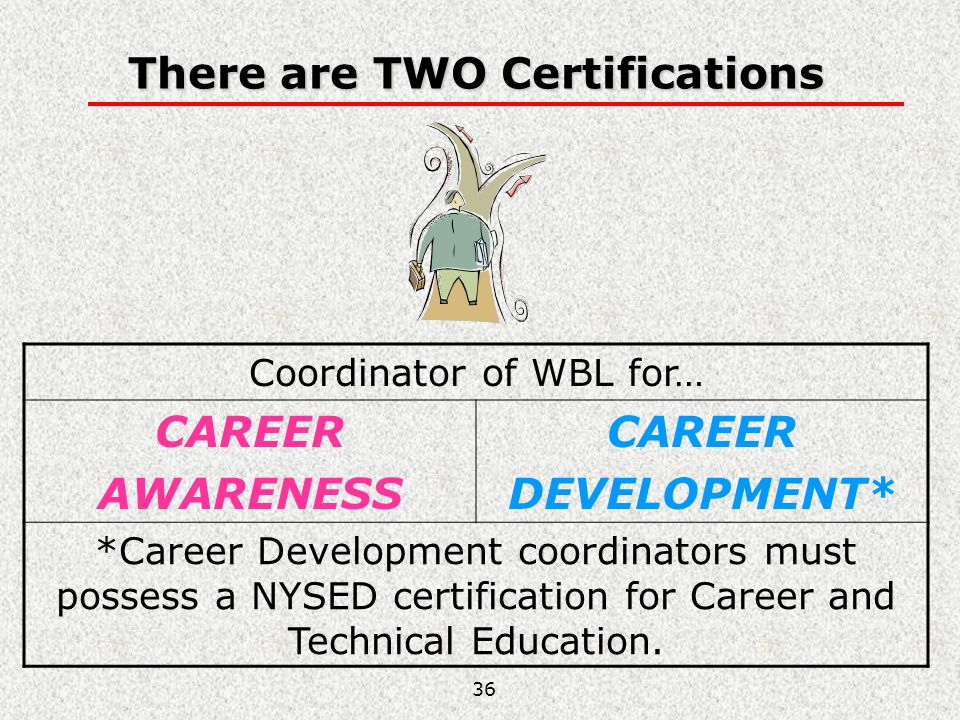 There are TWO Certifications