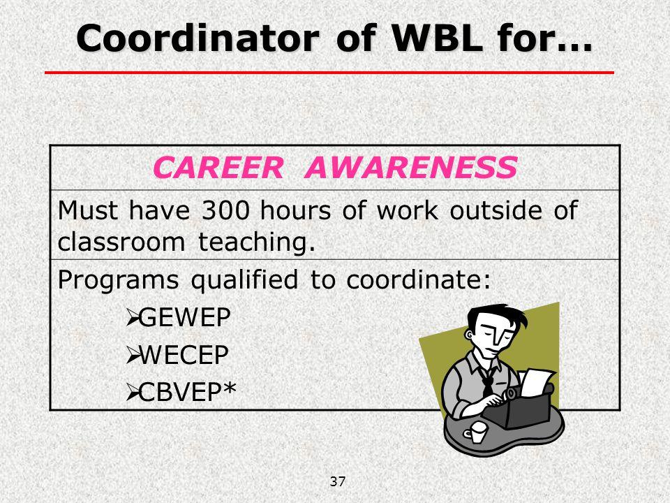 Coordinator of WBL for…