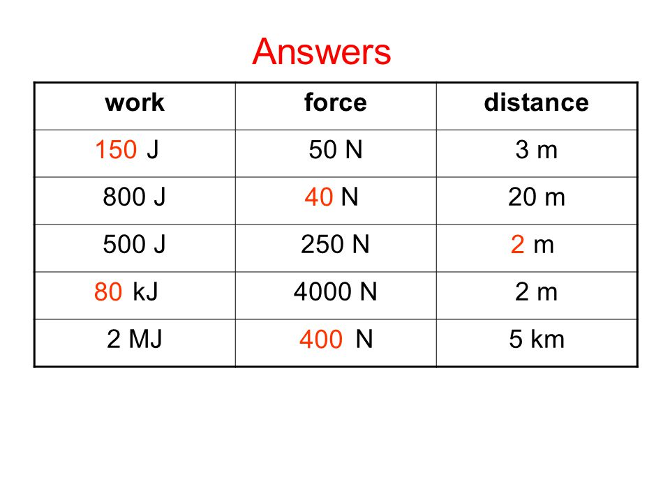 Complete Answers work force distance J 50 N 3 m 800 J N 20 m 500 J