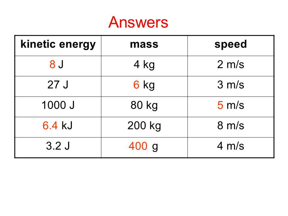 Complete Answers kinetic energy mass speed J 4 kg 2 m/s 27 J kg 3 m/s