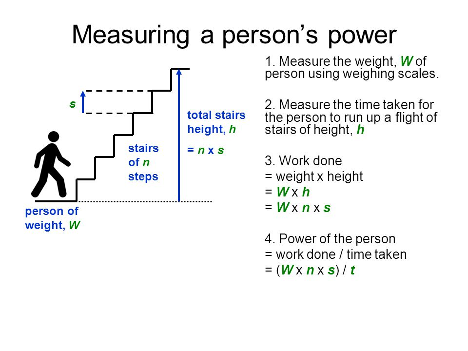Measuring a person's power