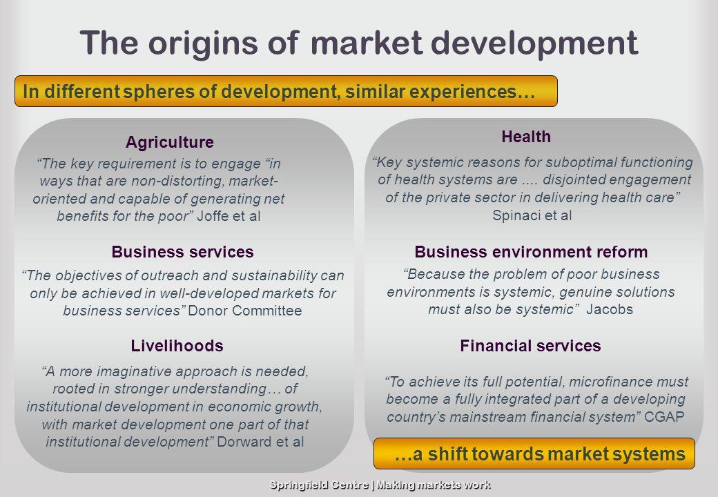 The origins of market development